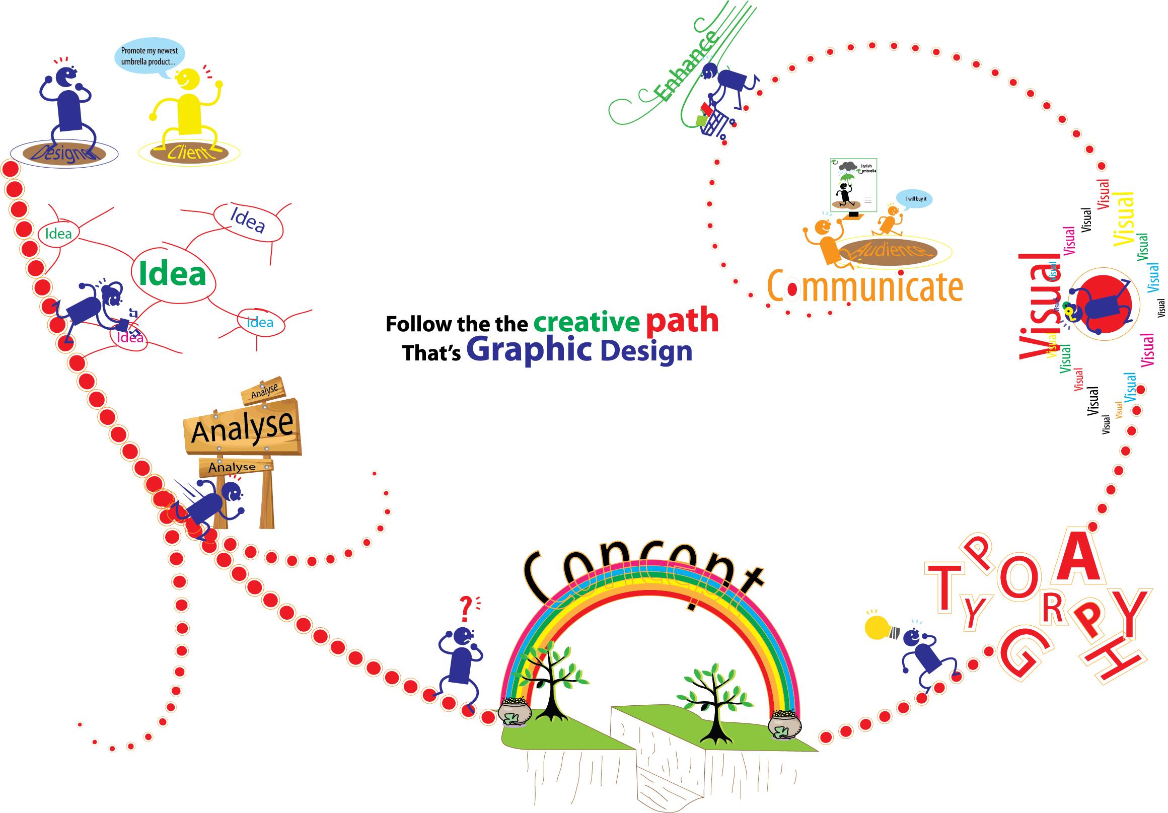 Golden_path_PUMA_team