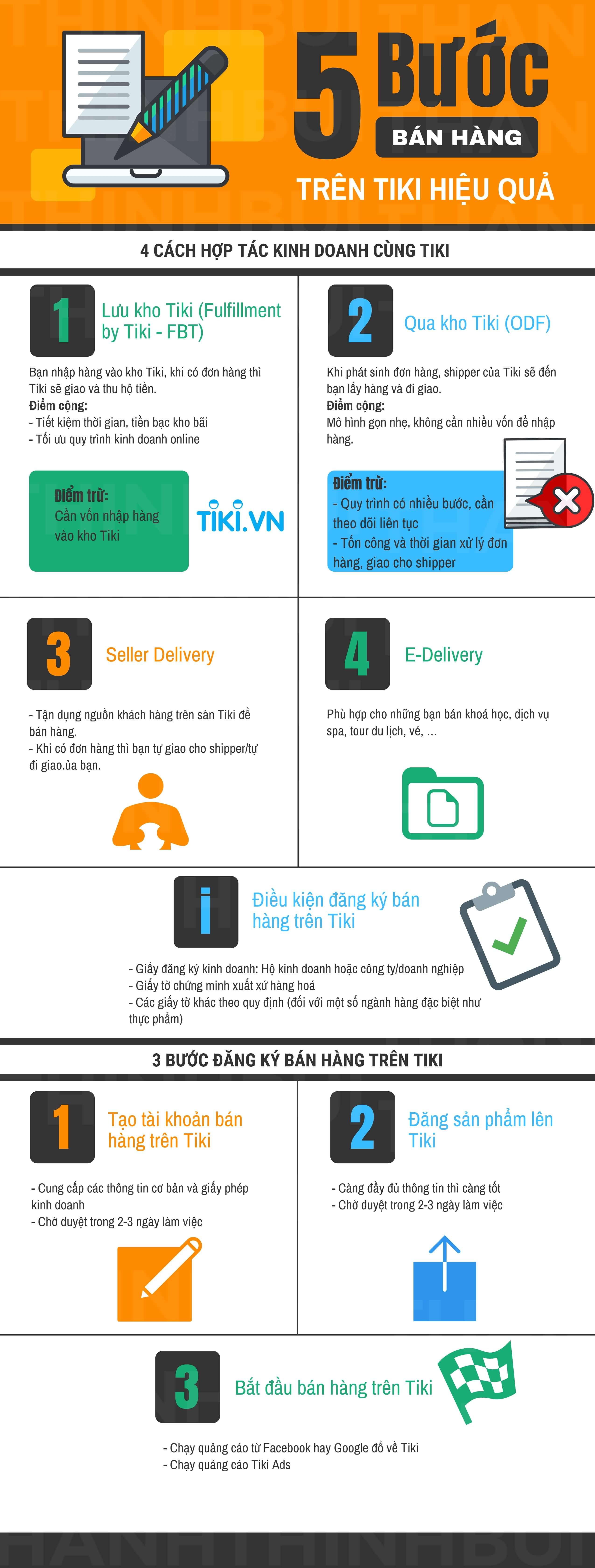 Hướng dẫn bán hàng trên Tiki chi tiết từ A-Z