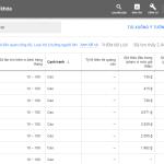 Google Keyword Planner là gì?