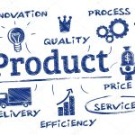 Product Concept là gì?