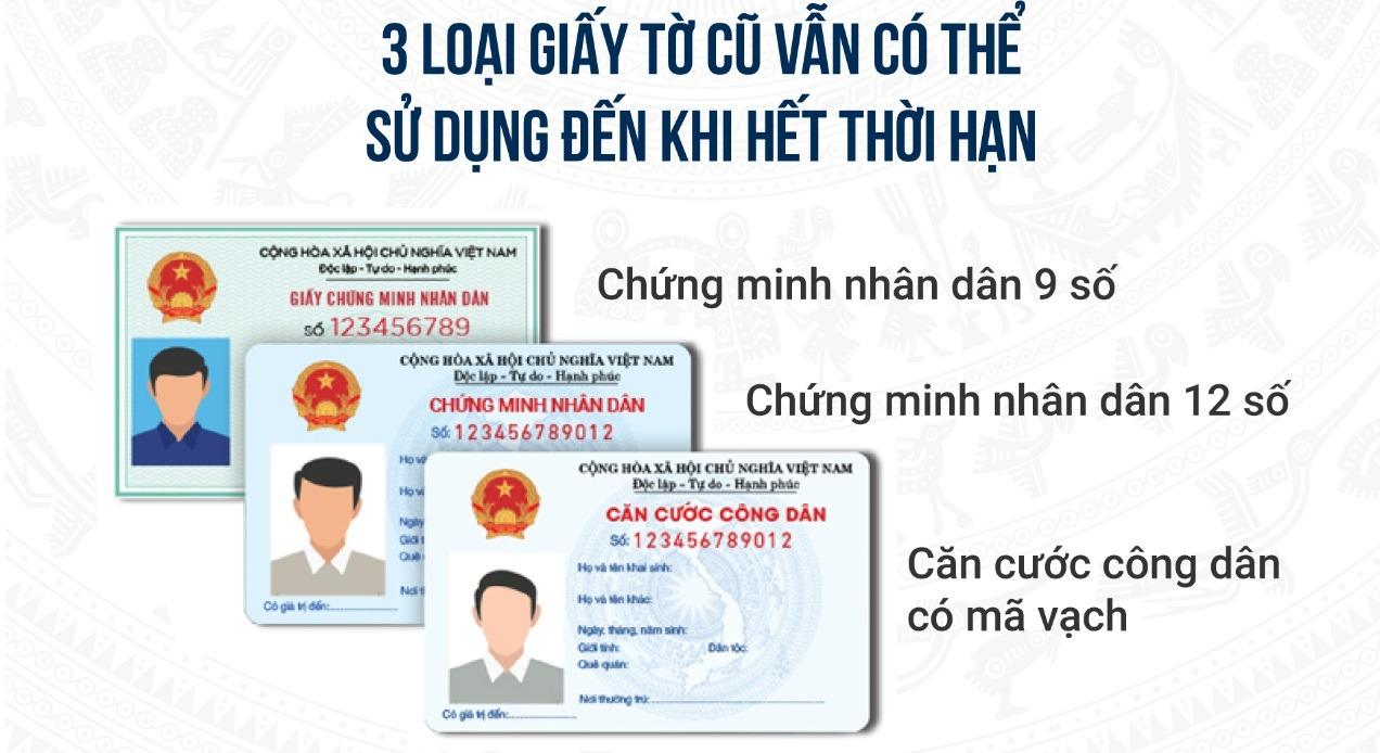 Thủ tục đổi CMND, căn cước công dân (CCCD)